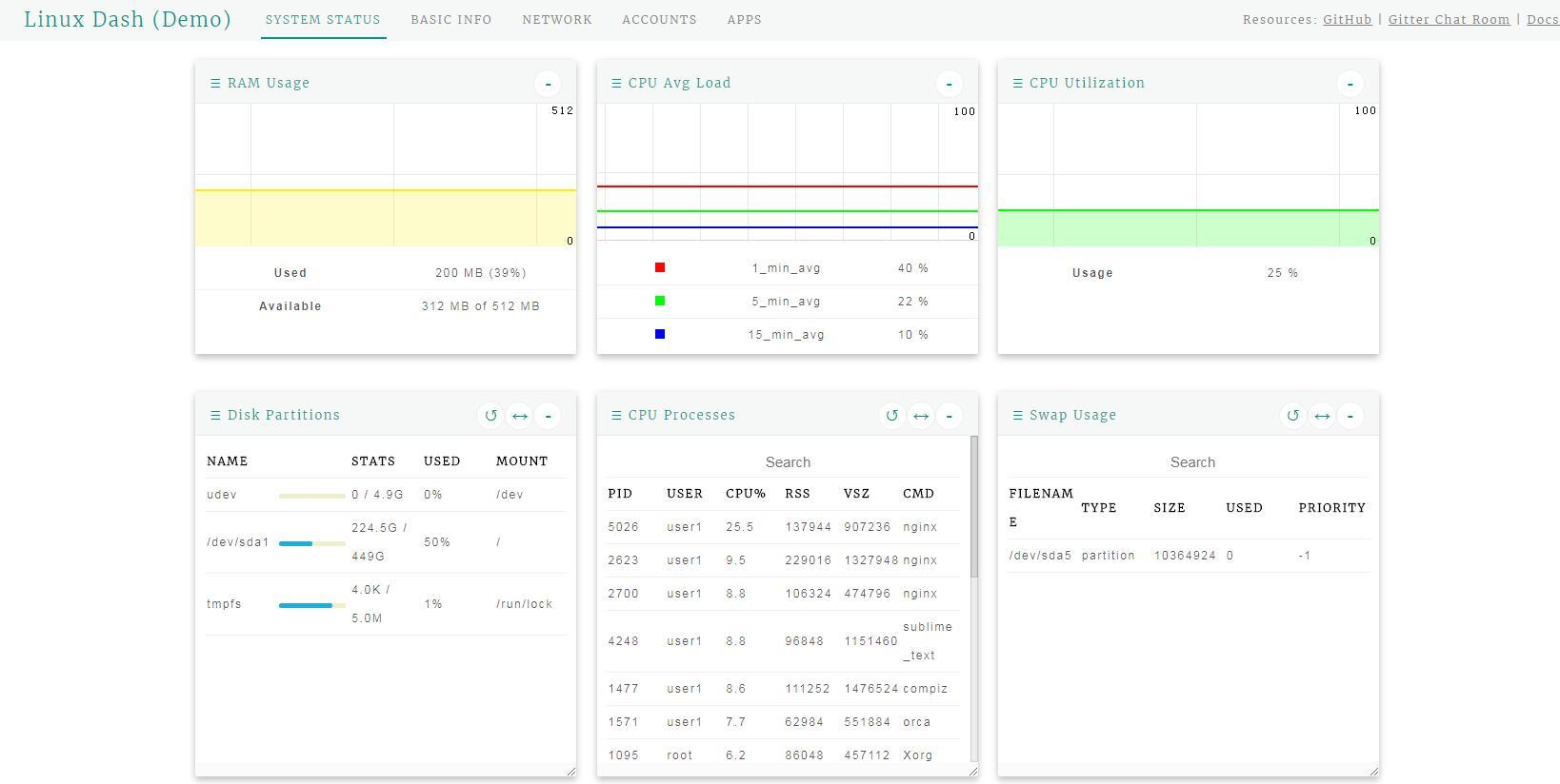 QQ截图20170821013623 linux-dash监控Linux机器 安装记录